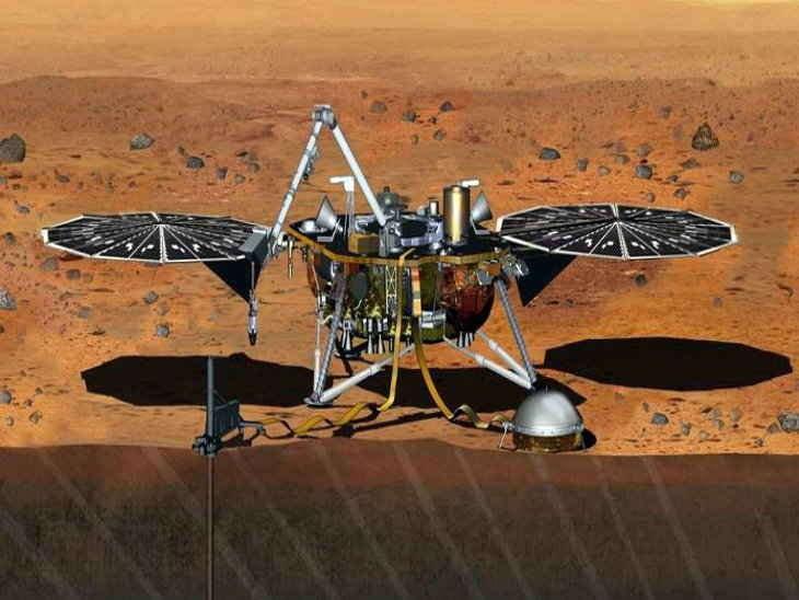 નાસાની વધુ એક સફળતા, મંગળ ઉપર સ્પેસક્રાફ્ટ ઈનસાઈટનું સફળ ઉતરણ